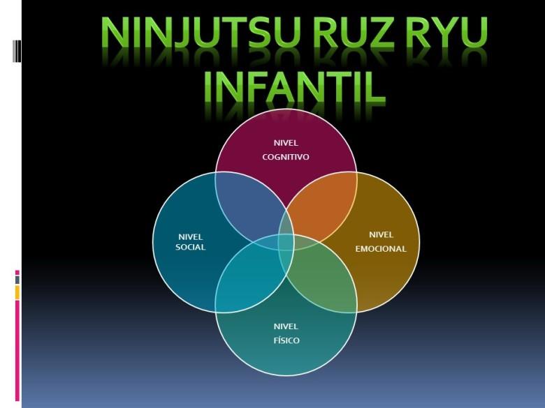 ninjutsu-ruz-ryu-infantil